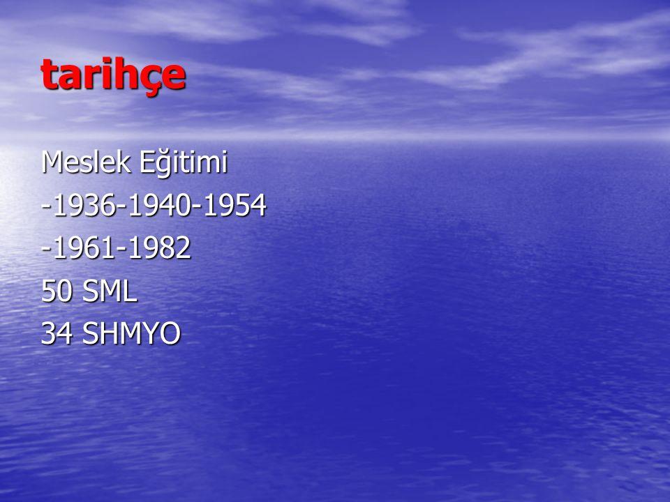tarihçe Meslek Eğitimi -1936-1940-1954-1961-1982 50 SML 34 SHMYO