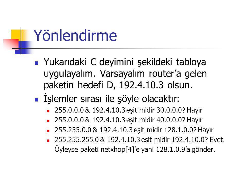 Yönlendirme Yukarıdaki C deyimini şekildeki tabloya uygulayalım. Varsayalım router'a gelen paketin hedefi D, 192.4.10.3 olsun. İşlemler sırası ile şöy