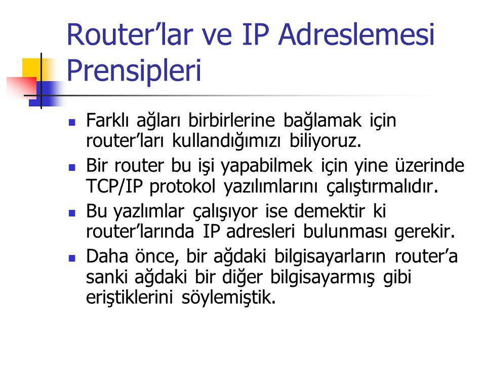 Router'lar ve IP Adreslemesi Prensipleri Fakat router'lar birden fazla ağı birbirlerine bağladıklarına göre birden fazla IP'ye sahip olmaları gerekir.