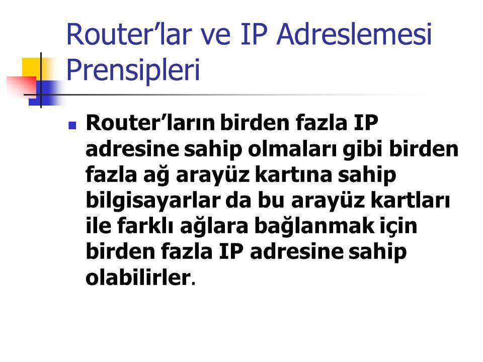 Router'lar ve IP Adreslemesi Prensipleri Router'ların birden fazla IP adresine sahip olmaları gibi birden fazla ağ arayüz kartına sahip bilgisayarlar
