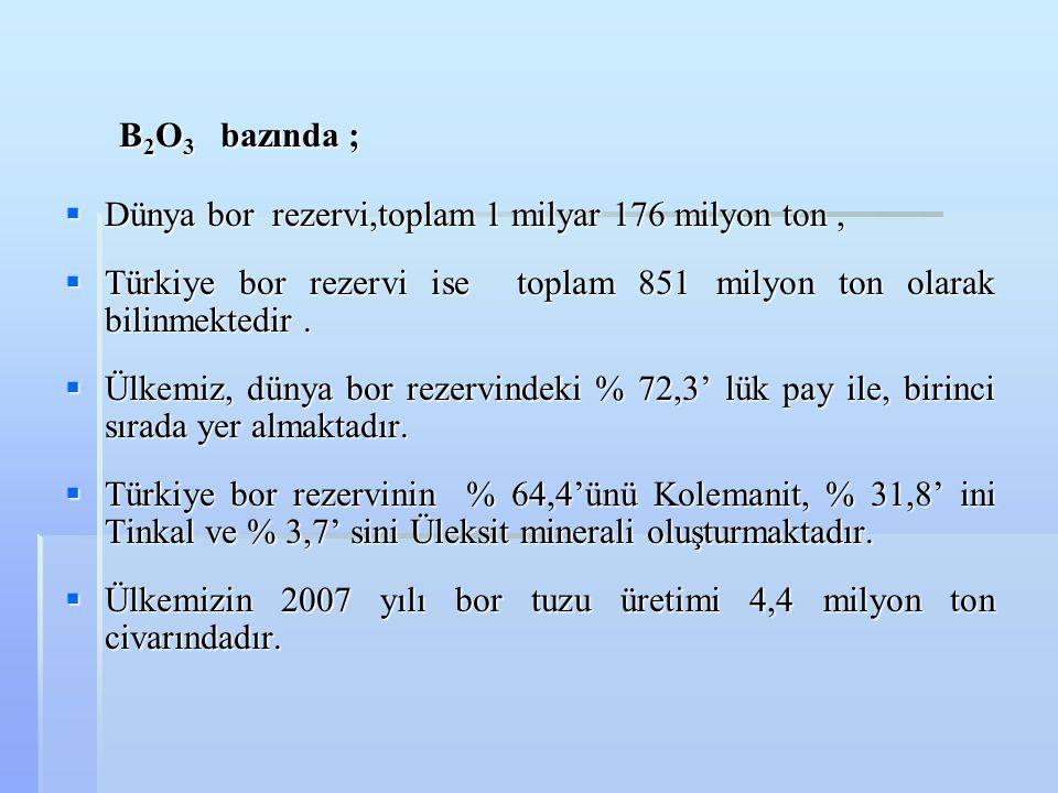 B 2 O 3 bazında ; B 2 O 3 bazında ;  Dünya bor rezervi,toplam 1 milyar 176 milyon ton,  Türkiye bor rezervi ise toplam 851 milyon ton olarak bilinme