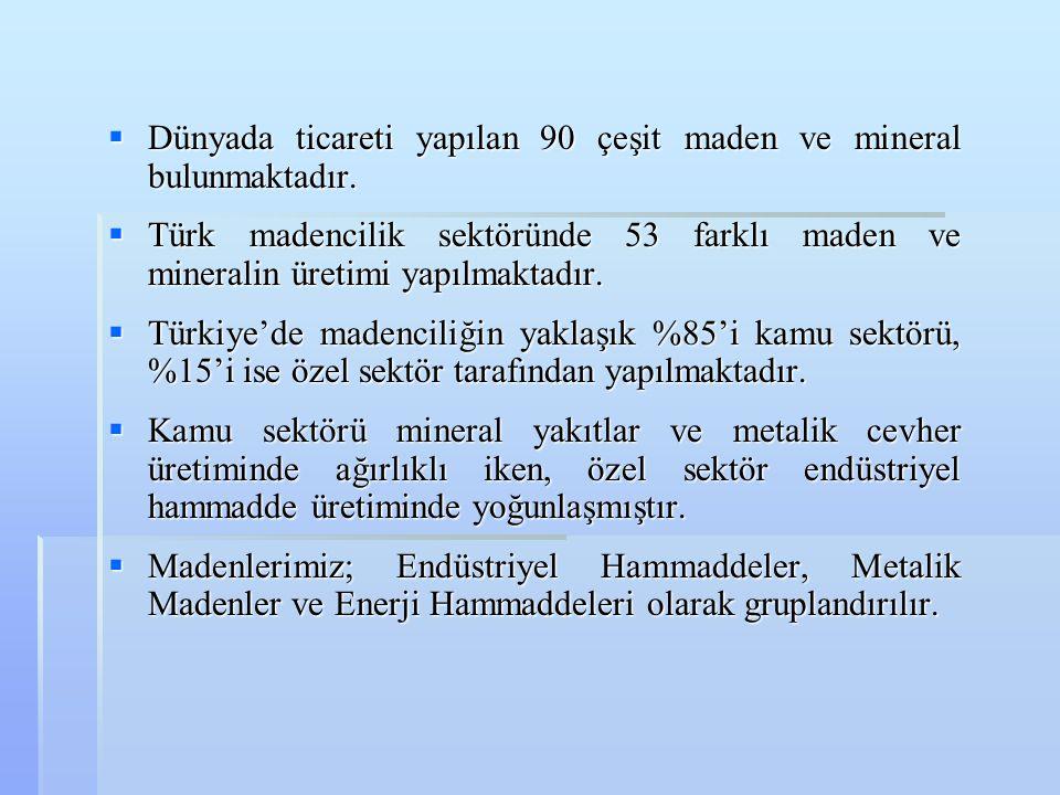  Dünyada ticareti yapılan 90 çeşit maden ve mineral bulunmaktadır.  Türk madencilik sektöründe 53 farklı maden ve mineralin üretimi yapılmaktadır. 