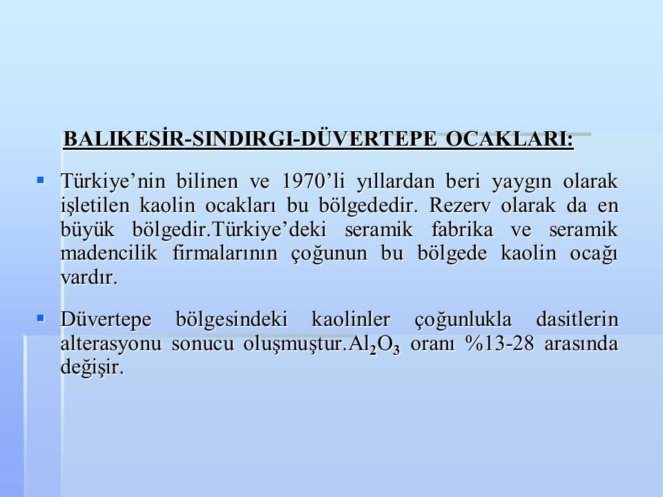 BALIKESİR-SINDIRGI-DÜVERTEPE OCAKLARI: BALIKESİR-SINDIRGI-DÜVERTEPE OCAKLARI:  Türkiye'nin bilinen ve 1970'li yıllardan beri yaygın olarak işletilen