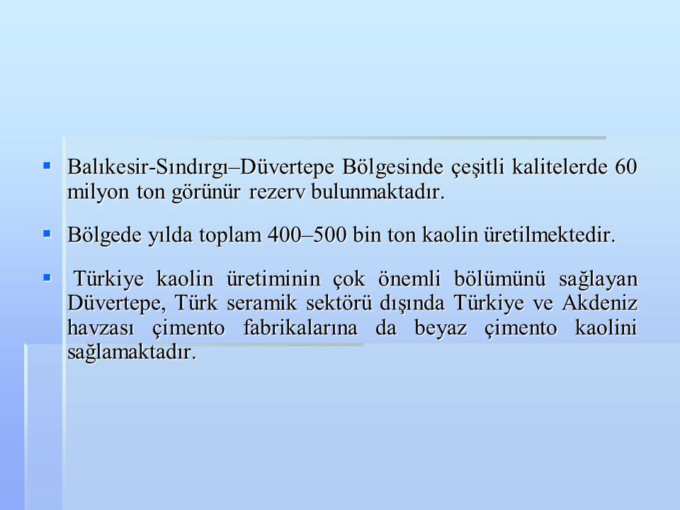  Balıkesir-Sındırgı–Düvertepe Bölgesinde çeşitli kalitelerde 60 milyon ton görünür rezerv bulunmaktadır.  Bölgede yılda toplam 400–500 bin ton kaoli