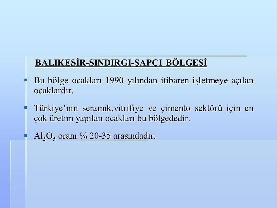 BALIKESİR-SINDIRGI-ŞAPÇI BÖLGESİ BALIKESİR-SINDIRGI-ŞAPÇI BÖLGESİ  Bu bölge ocakları 1990 yılından itibaren işletmeye açılan ocaklardır.  Türkiye'ni