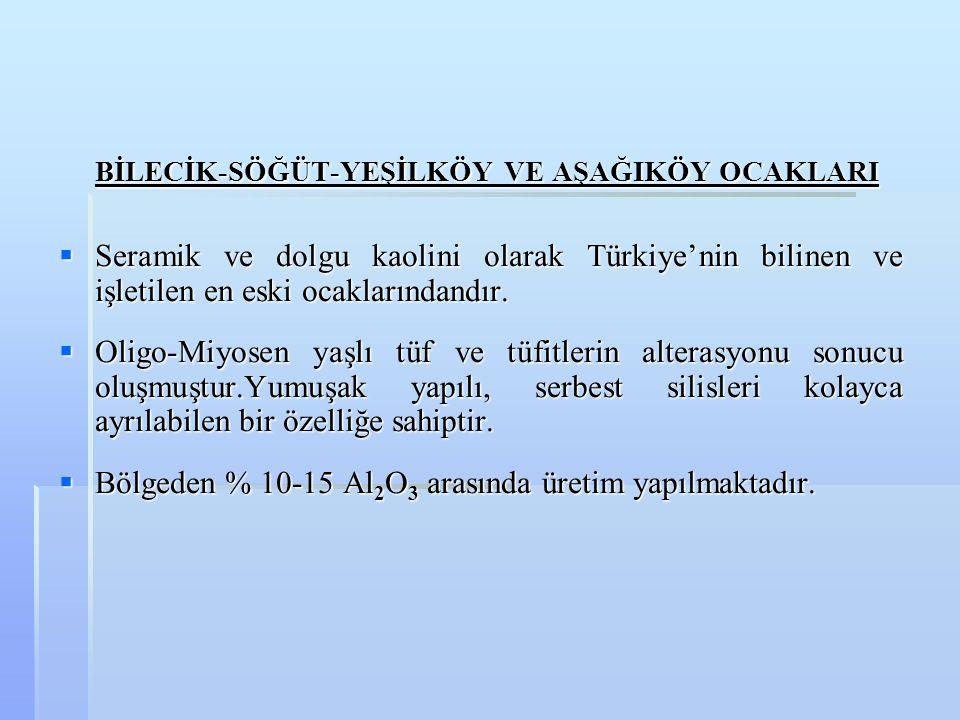 BİLECİK-SÖĞÜT-YEŞİLKÖY VE AŞAĞIKÖY OCAKLARI  Seramik ve dolgu kaolini olarak Türkiye'nin bilinen ve işletilen en eski ocaklarındandır.  Oligo-Miyose
