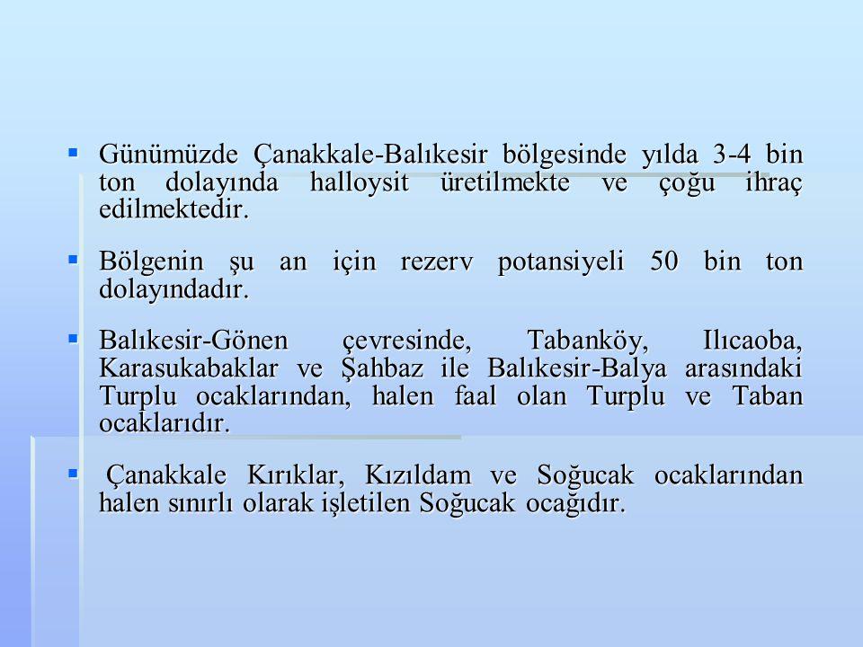  Günümüzde Çanakkale-Balıkesir bölgesinde yılda 3-4 bin ton dolayında halloysit üretilmekte ve çoğu ihraç edilmektedir.  Bölgenin şu an için rezerv