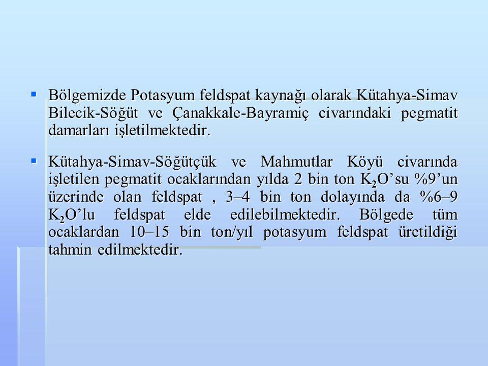  Bölgemizde Potasyum feldspat kaynağı olarak Kütahya-Simav Bilecik-Söğüt ve Çanakkale-Bayramiç civarındaki pegmatit damarları işletilmektedir.  Küta