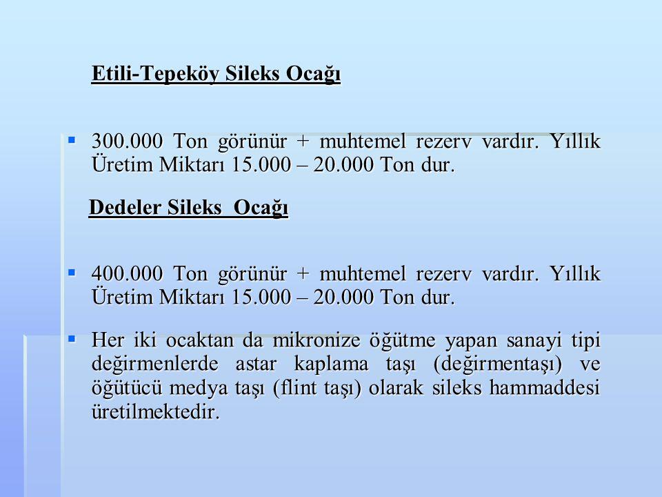 Etili-Tepeköy Sileks Ocağı  300.000 Ton görünür + muhtemel rezerv vardır. Yıllık Üretim Miktarı 15.000 – 20.000 Ton dur. Dedeler Sileks Ocağı Dedeler