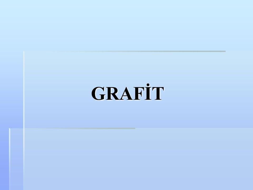 GRAFİT