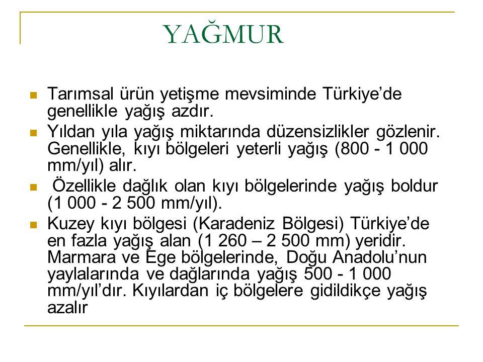 YAĞMUR Tarımsal ürün yetişme mevsiminde Türkiye'de genellikle yağış azdır. Yıldan yıla yağış miktarında düzensizlikler gözlenir. Genellikle, kıyı bölg