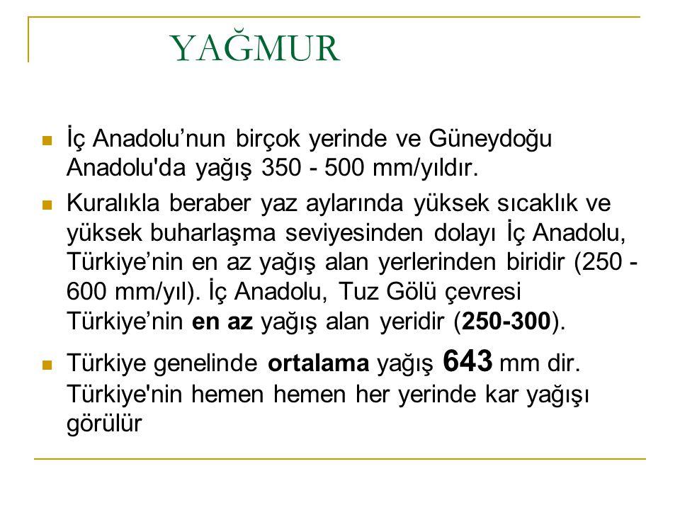 YAĞMUR İç Anadolu'nun birçok yerinde ve Güneydoğu Anadolu'da yağış 350 - 500 mm/yıldır. Kuralıkla beraber yaz aylarında yüksek sıcaklık ve yüksek buha