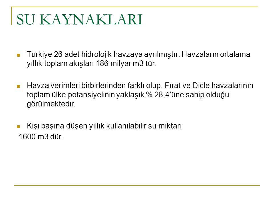 SU KAYNAKLARI Türkiye 26 adet hidrolojik havzaya ayrılmıştır. Havzaların ortalama yıllık toplam akışları 186 milyar m3 tür. Havza verimleri birbirleri