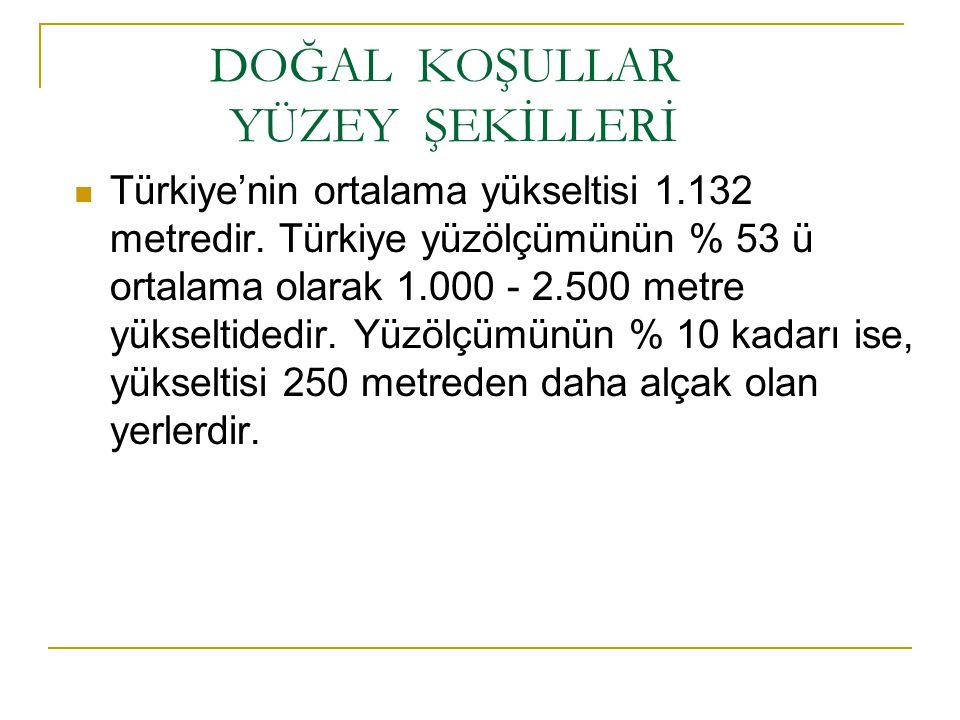 DOĞAL KOŞULLAR YÜZEY ŞEKİLLERİ Türkiye'nin ortalama yükseltisi 1.132 metredir. Türkiye yüzölçümünün % 53 ü ortalama olarak 1.000 - 2.500 metre yükselt