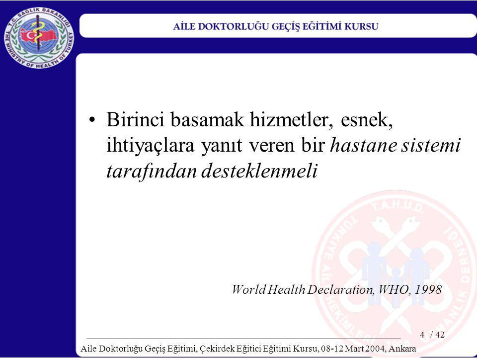 / 42 Aile Doktorluğu Geçiş Eğitimi, Çekirdek Eğitici Eğitimi Kursu, 08-12 Mart 2004, Ankara 25 Aile Hekimliğinin Temel Özellikleri Savunuculuk: –Tüm sağlık konularında ve sağlık hizmeti veren diğer kişilerle ilişkilerde