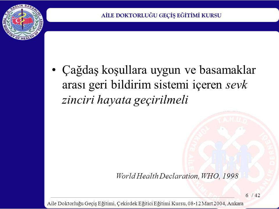 / 42 Aile Doktorluğu Geçiş Eğitimi, Çekirdek Eğitici Eğitimi Kursu, 08-12 Mart 2004, Ankara 27 Aile Hekimliğinin Temel Özellikleri Özgün görüşme ve klinik karar verme süreci –Etkili bir iletişim –Ayrımlaşmamış rahatsızlıklar –Toplumdaki rahatsızlıkların prevalans ve insidansının belirleyici olduğu özgün bir karar verme süreci