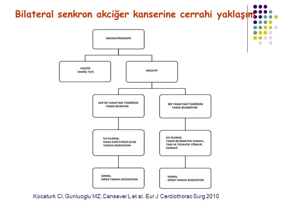 Bilateral senkron akciğer kanserine cerrahi yaklaşım Kocaturk CI, Gunluoglu MZ, Cansever L et al. Eur J Cardiothorac Surg 2010