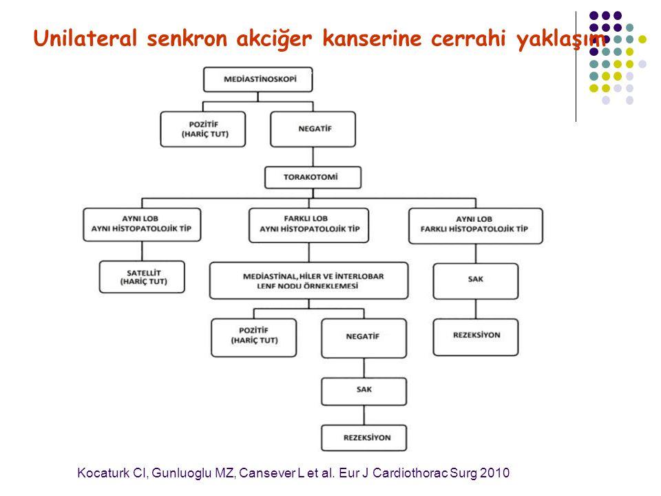 Unilateral senkron akciğer kanserine cerrahi yaklaşım