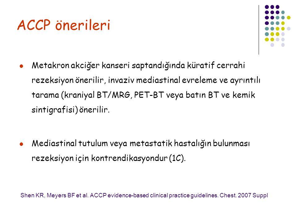 ACCP önerileri Metakron akciğer kanseri saptandığında küratif cerrahi rezeksiyon önerilir, invaziv mediastinal evreleme ve ayrıntılı tarama (kraniyal