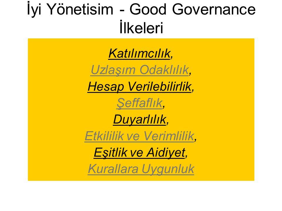 İyi Yönetisim - Good Governance İlkeleri Katılımcılık, Uzlaşım Odaklılık, Hesap Verilebilirlik, Şeffaflık, Duyarlılık, Etkililik ve Verimlilik, Eşitli