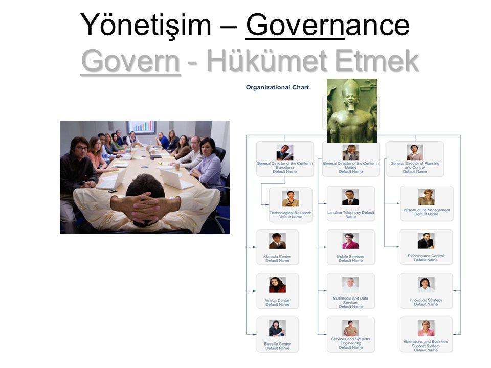 Yönetişim – Governance Hakim Gücün Kullanım Şekli Devlet Yönetiminde Yönetişim Bir ülkenin ekonomik ve sosyal kaynaklarının yönetiminde sahip olunan güç ve yetkilerin kullanımını Şirket Yönetiminde Yönetişim Kurumun yönünü ve performansını belirlemede, Yönetim Kurulu, Üst Yönetim, Ortaklar ve Menfaat Sahipleri arasındaki ilişkilerin yönetimi