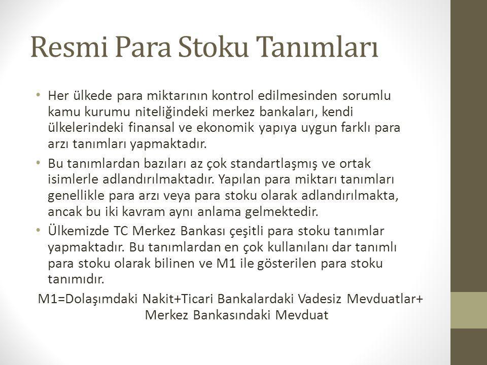 Resmi Para Stoku Tanımları Her ülkede para miktarının kontrol edilmesinden sorumlu kamu kurumu niteliğindeki merkez bankaları, kendi ülkelerindeki fin