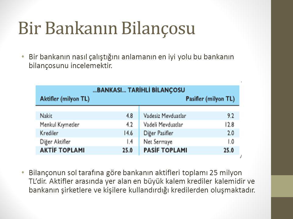 Bir Bankanın Bilançosu Bir bankanın nasıl çalıştığını anlamanın en iyi yolu bu bankanın bilançosunu incelemektir. Bilançonun sol tarafına göre bankanı