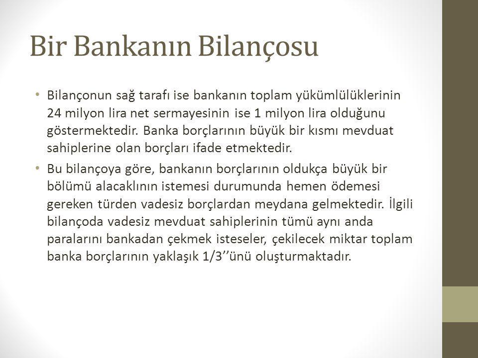 Bir Bankanın Bilançosu Bilançonun sağ tarafı ise bankanın toplam yükümlülüklerinin 24 milyon lira net sermayesinin ise 1 milyon lira olduğunu gösterme