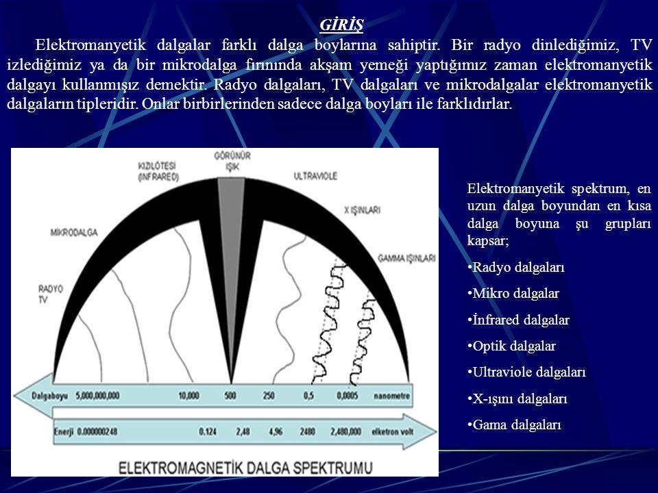 1.İşlem kontrolü (Kontrol Odası) 2. Ürün Taşıyıcı Sistem (Konveyör) 3.