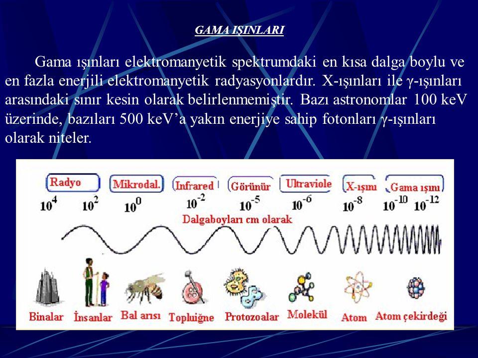 GAMA-IŞIN ASTRONOMİSİ Deneyler, kozmik kaynaklarca üretilmiş gama ışını tespit etmeden çok önce bilim adamları evrende böyle fotonları üretebilecek kaynaklar olabileceğini biliyorlardı.