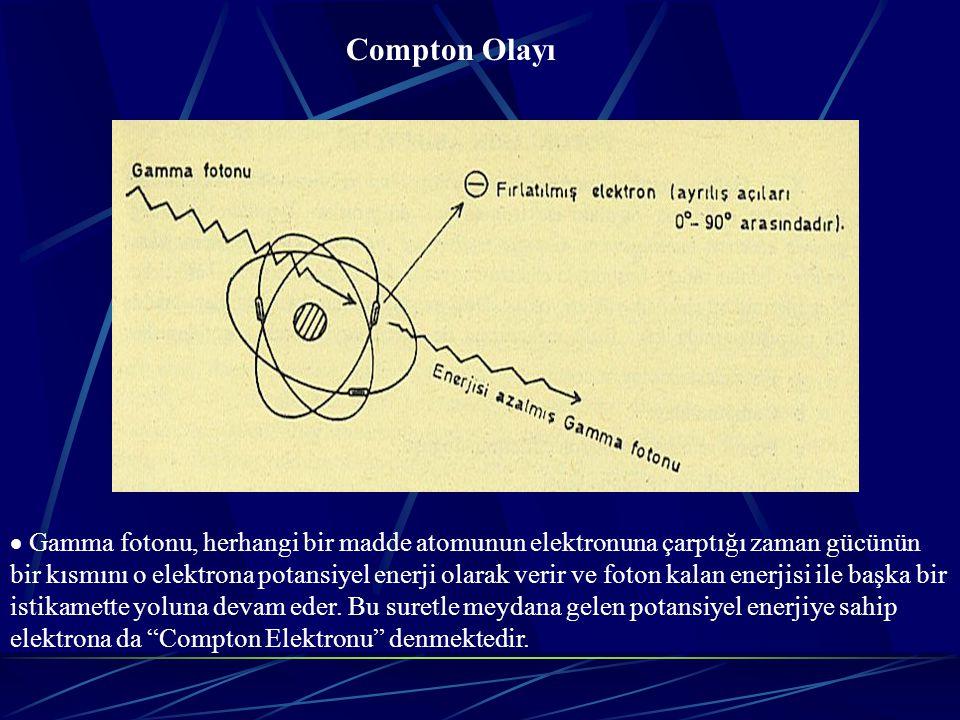 Pozitif ve Negatif Elektron Çiftlerinin Doğuşu  Buna Çift Oluşumu olayı da denir.