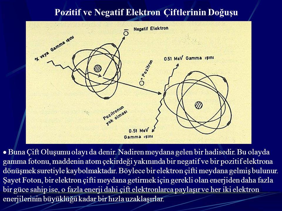 Nötronların Meydana Gelişi  Çok yüksek enerjili Gamma ışınlarında nadiren meydana gelen bu hadise, fotonların direkt olarak atomun çekirdeğine kadar ulaşması sonucu fotonlardan daha fazla nüfuz kabiliyetine sahip olan serbest nötron açığa çıkarılması anlamını taşır.