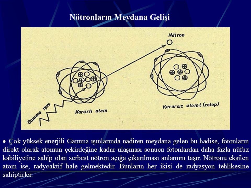 Gama ışınlarının kullanım alanları  Gama ışınları canlı hücreleri öldürebilir, bu özelliğinden dolayı tıpta, kanserli hücreleri öldürmek için kullanılmaktadır.