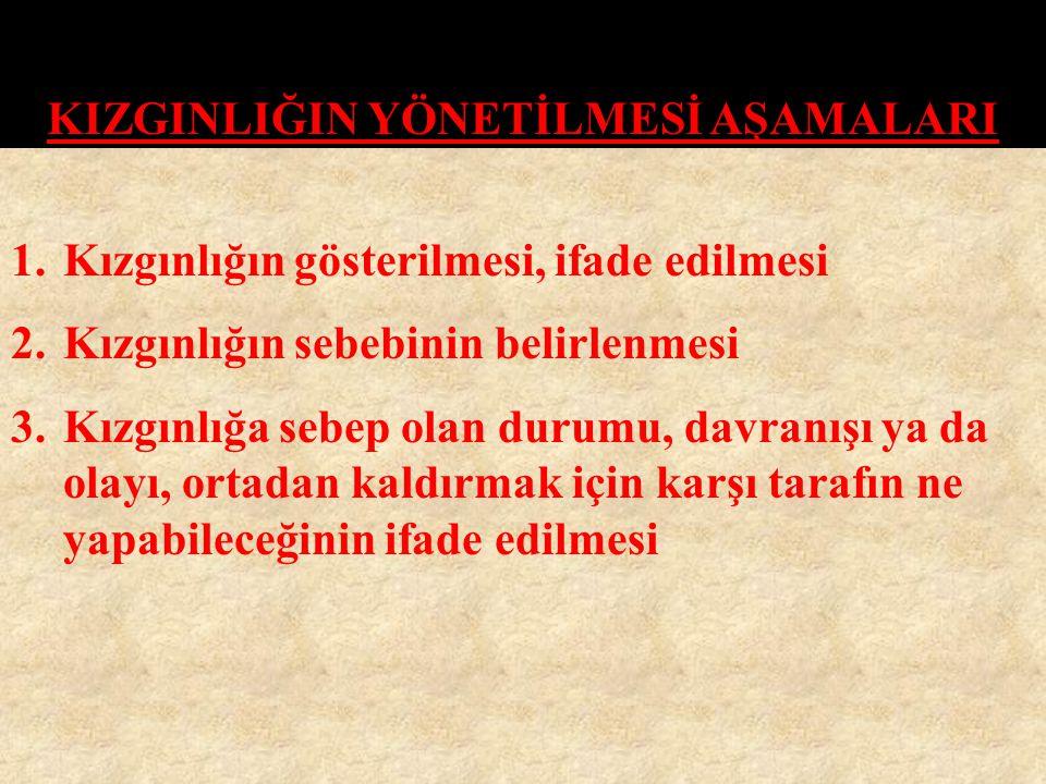 KIZGINLIĞIN YÖNETİLMESİ AŞAMALARI 1.Kızgınlığın gösterilmesi, ifade edilmesi 2.Kızgınlığın sebebinin belirlenmesi 3.Kızgınlığa sebep olan durumu, davr