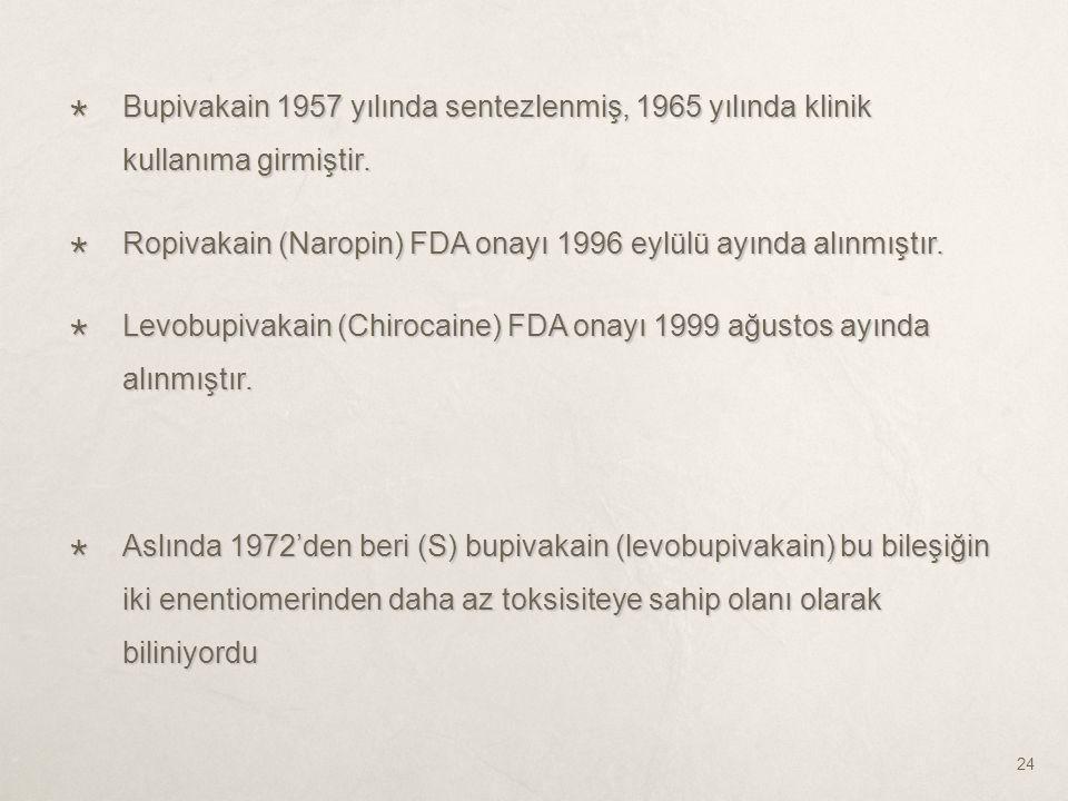  Bupivakain 1957 yılında sentezlenmiş, 1965 yılında klinik kullanıma girmiştir.  Ropivakain (Naropin) FDA onayı 1996 eylülü ayında alınmıştır.  Lev
