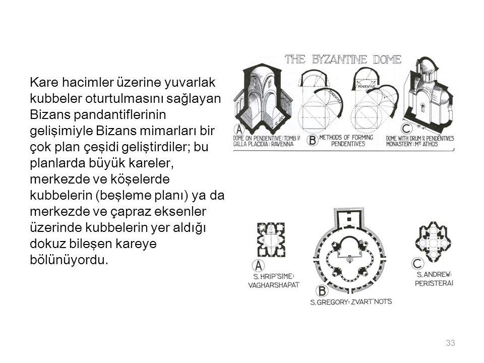 Kare hacimler üzerine yuvarlak kubbeler oturtulmasını sağlayan Bizans pandantiflerinin gelişimiyle Bizans mimarları bir çok plan çeşidi geliştirdiler;
