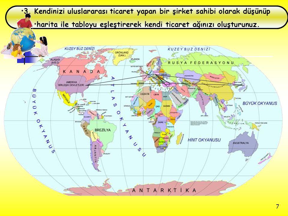 7 3. Kendinizi uluslararası ticaret yapan bir şirket sahibi olarak düşünüp harita ile tabloyu eşleştirerek kendi ticaret ağınızı oluşturunuz.
