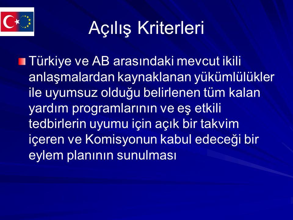 Açılış Kriterleri Türkiye ve AB arasındaki mevcut ikili anlaşmalardan kaynaklanan yükümlülükler ile uyumsuz olduğu belirlenen tüm kalan yardım programlarının ve eş etkili tedbirlerin uyumu için açık bir takvim içeren ve Komisyonun kabul edeceği bir eylem planının sunulması