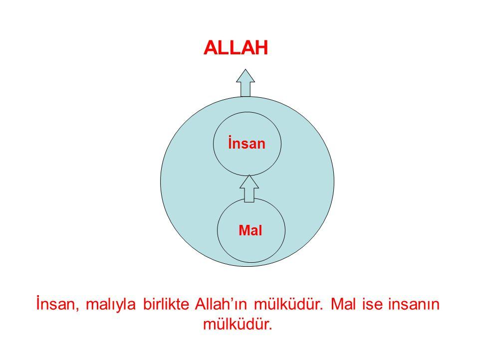ALLAH İnsan, malıyla birlikte Allah'ın mülküdür. Mal ise insanın mülküdür. İnsan Mal