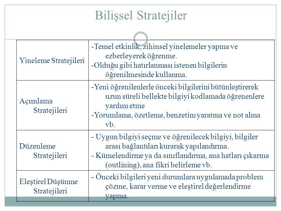 Bilişsel Stratejiler Yineleme Stratejileri -Temel etkinlik, zihinsel yinelemeler yapma ve ezberleyerek öğrenme. -Olduğu gibi hatırlanması istenen bilg