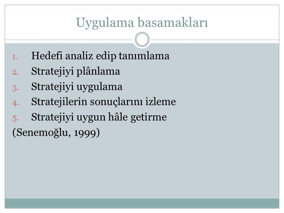 Uygulama basamakları 1. Hedefi analiz edip tanımlama 2. Stratejiyi plânlama 3. Stratejiyi uygulama 4. Stratejilerin sonuçlarını izleme 5. Stratejiyi u