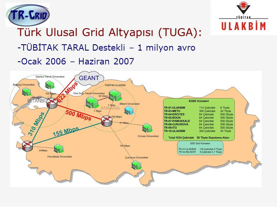 Türk Ulusal Grid Altyapısı (TUGA): -TÜBİTAK TARAL Destekli – 1 milyon avro -Ocak 2006 – Haziran 2007