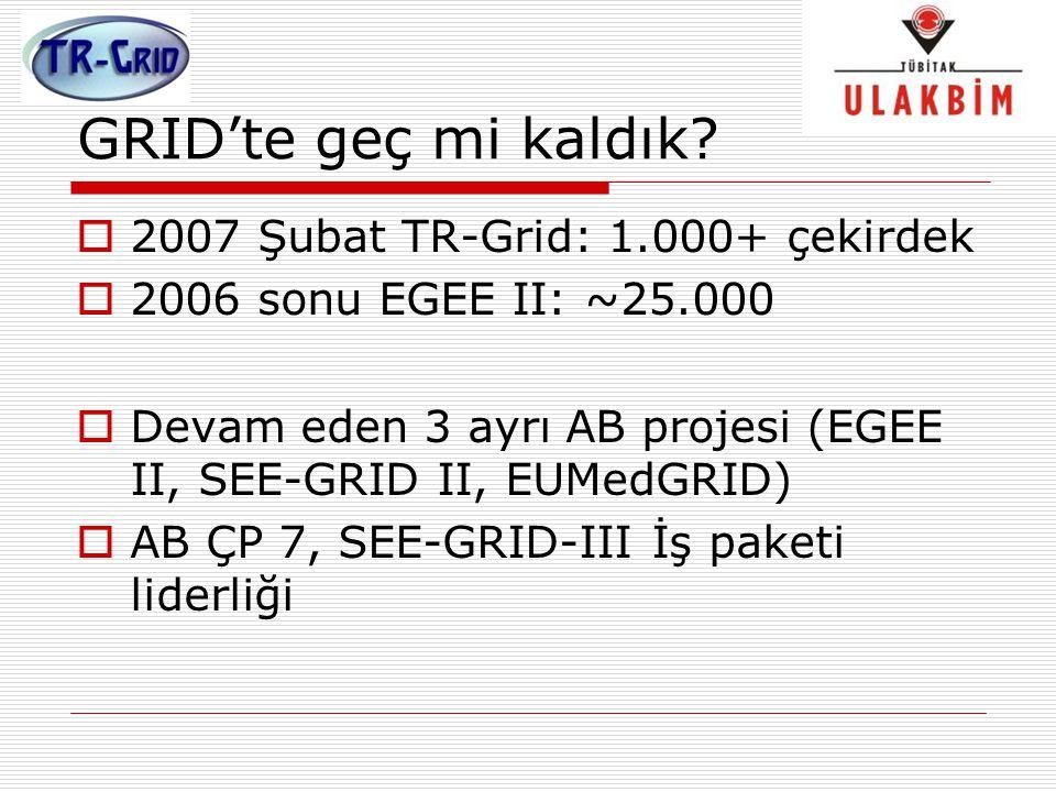 GRID'te geç mi kaldık?  2007 Şubat TR-Grid: 1.000+ çekirdek  2006 sonu EGEE II: ~25.000  Devam eden 3 ayrı AB projesi (EGEE II, SEE-GRID II, EUMedG