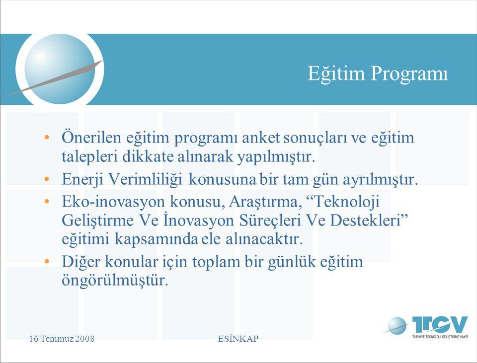 16 Temmuz 2008ESİNKAP Eğitim Programı Önerilen eğitim programı anket sonuçları ve eğitim talepleri dikkate alınarak yapılmıştır.