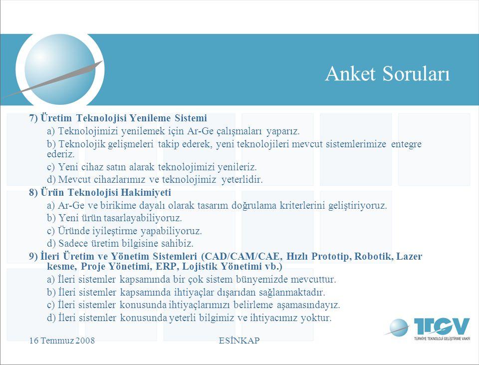 16 Temmuz 2008ESİNKAP Anket Soruları 7) Üretim Teknolojisi Yenileme Sistemi a) Teknolojimizi yenilemek için Ar-Ge çalışmaları yaparız.