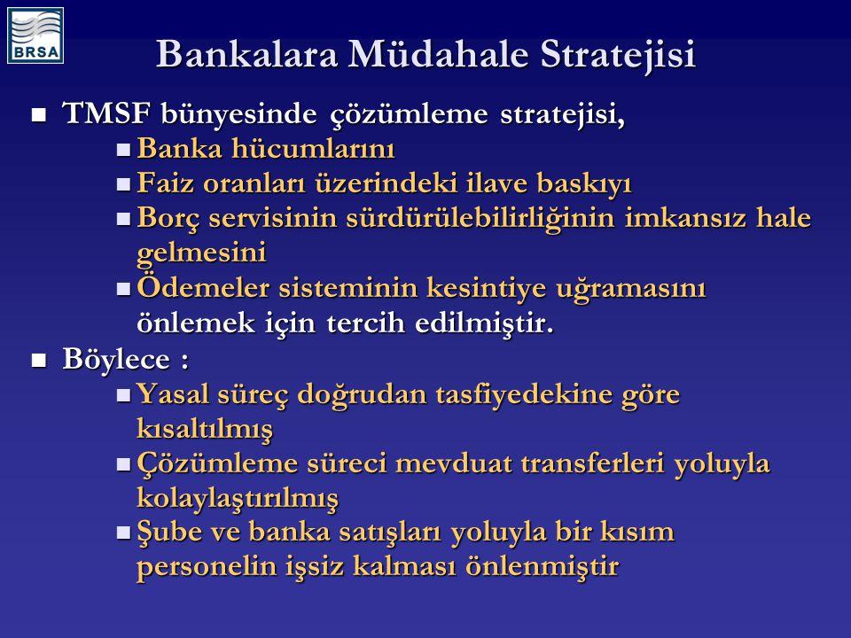 Bankalara Müdahale Stratejisi TMSF bünyesinde çözümleme stratejisi, TMSF bünyesinde çözümleme stratejisi, Banka hücumlarını Banka hücumlarını Faiz ora