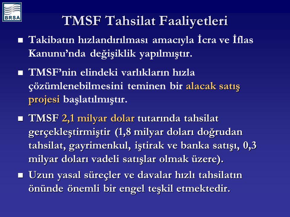 TMSF Tahsilat Faaliyetleri Takibatın hızlandırılması amacıyla İcra ve İflas Kanunu'nda değişiklik yapılmıştır. alacak satış projesi TMSF'nin elindeki
