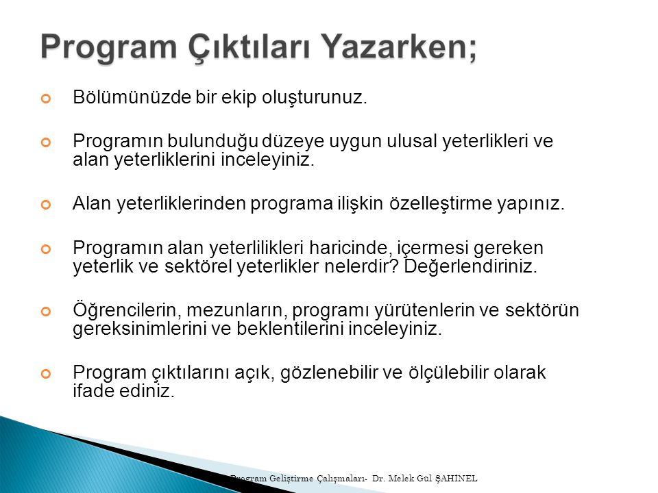 Hazırlanan program çıktıları fakülte ya da yüksekokulun vizyon, misyon ve hedefleriyle tutarlı mı.