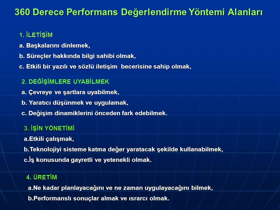 360 Derece Performans Değerlendirme Yöntemi Alanları 1.