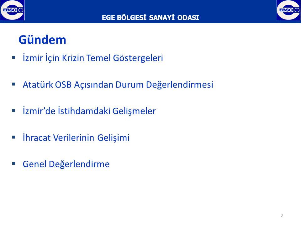 EGE BÖLGESİ SANAYİ ODASI 3 İzmir'de Tüketilen Toplam Elektrik Miktarı Kaynak: Gediz Elektrik A.Ş.